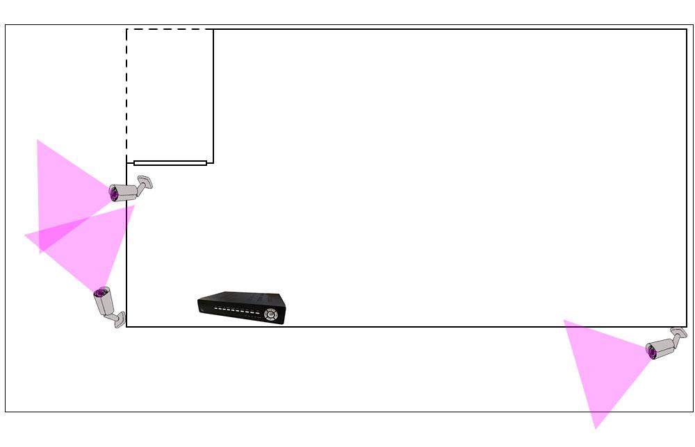 AHDカメラ3台の配置実例